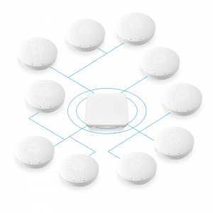 Hub + 10 Wave Plus Bundle - 01-WHITE-SQUARE